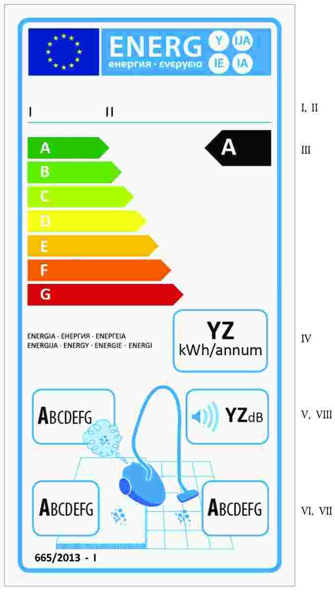 Classe energetica g cosa significa interesting for Classe energetica