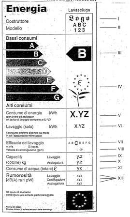 III. Categoria Di Efficienza Energetica Indicata Da Una Freccia (da A, La  Migliore, A G, La Peggiore);